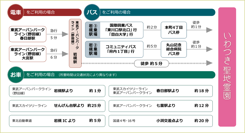 access_p01-1
